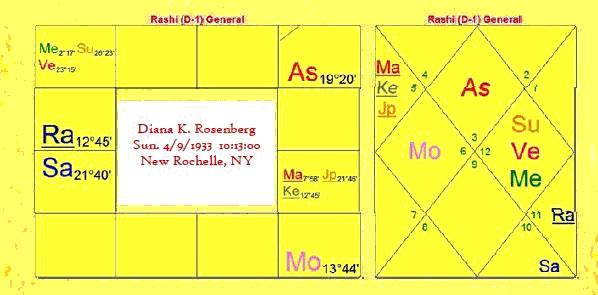 1933_chart