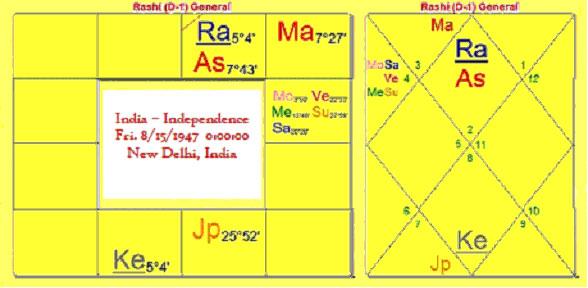 india_gold_chart