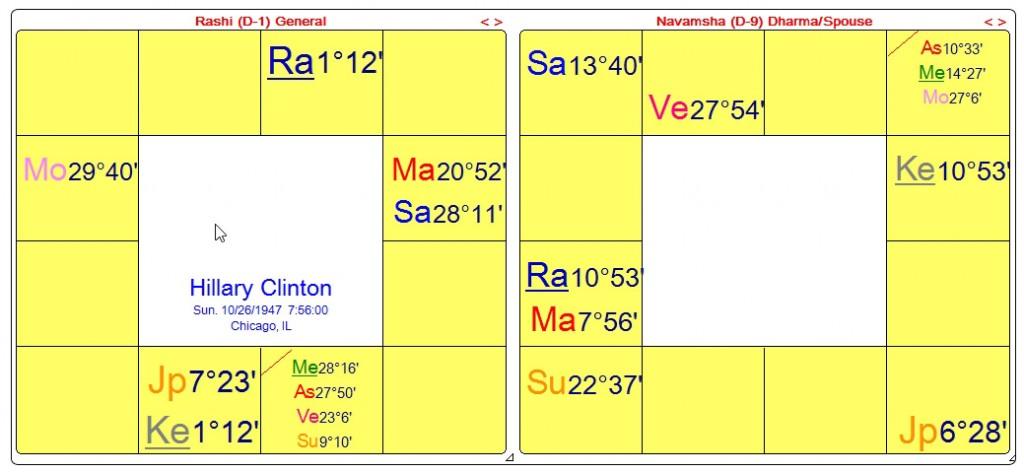 Hillary.Clinton.birth.chart