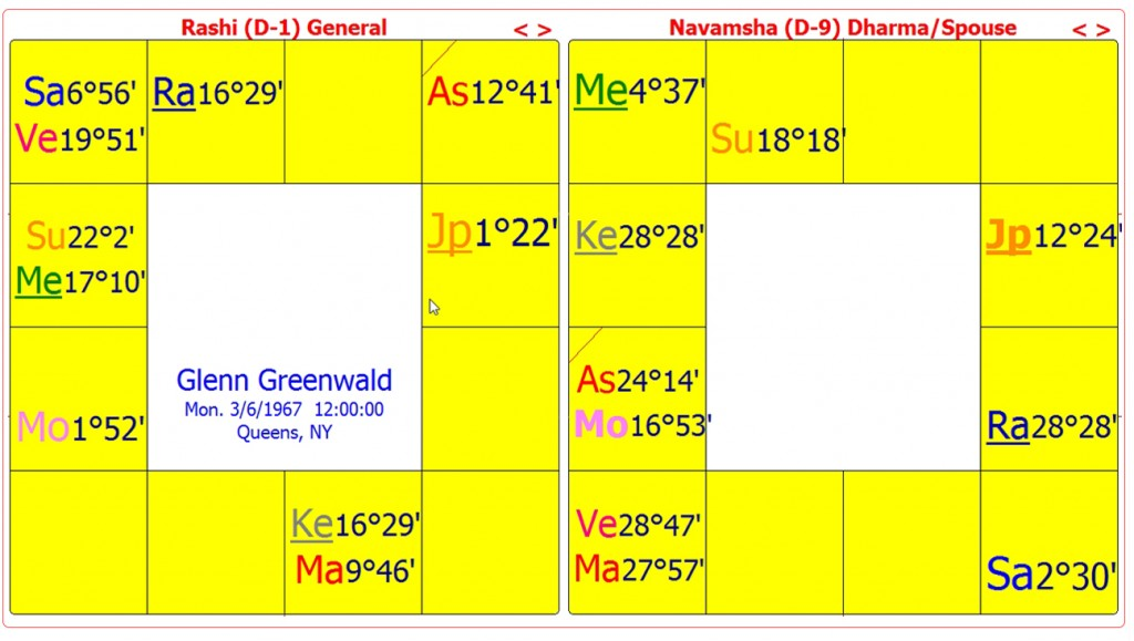 Glenn.Greenwald.birth.chart