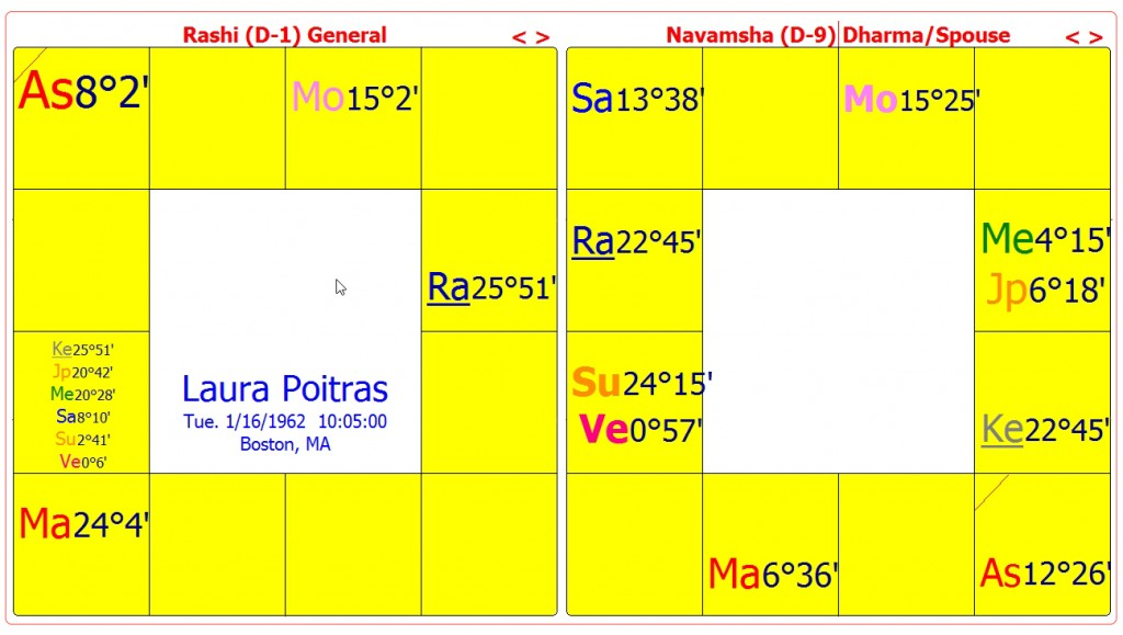 Laura.Poitras.birth.chart
