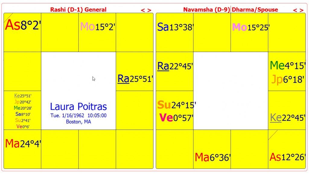 Laura.Poitras.birth.chart