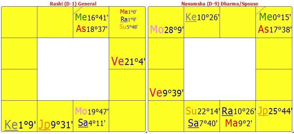 snowden-chart-birthdata