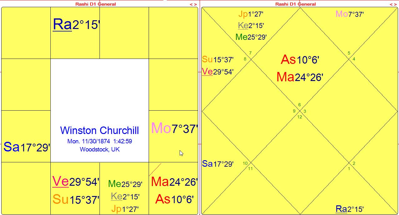 churchhill-dharma-charts-17
