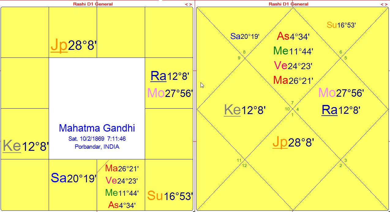 gandhi-dharma-charts-19