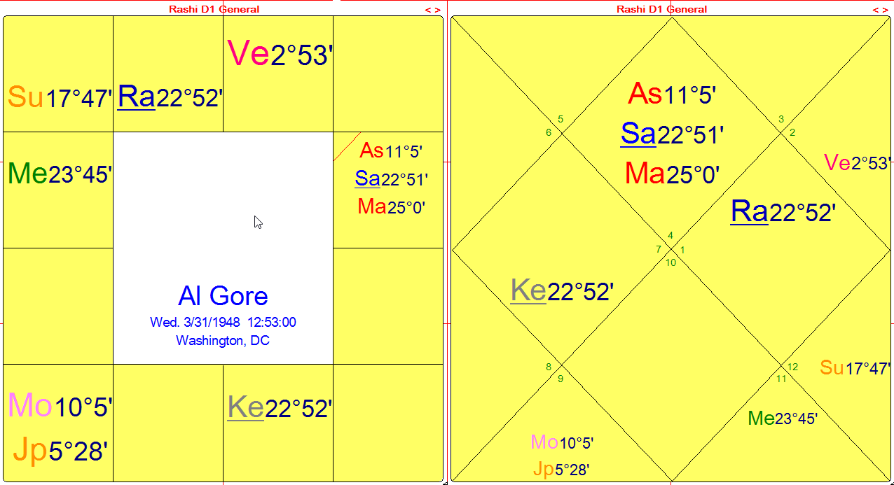 gore-dharma-charts-20