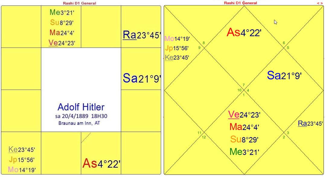hitler-FR-dharma-charts