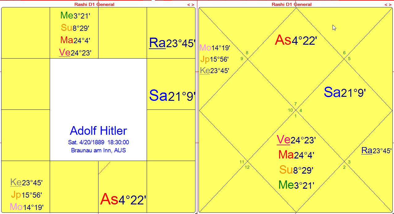 hitler-dharma-charts-18