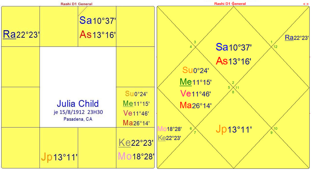 jchilds-FR-dharma-charts