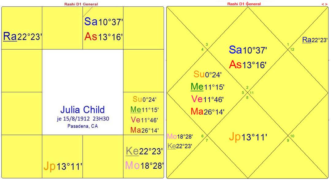 jchilds-FR-dharma-charts