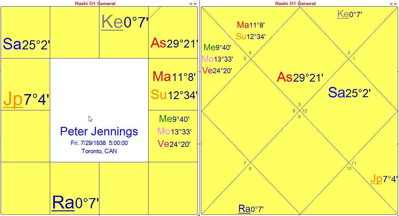 jennings-dharma-charts-16