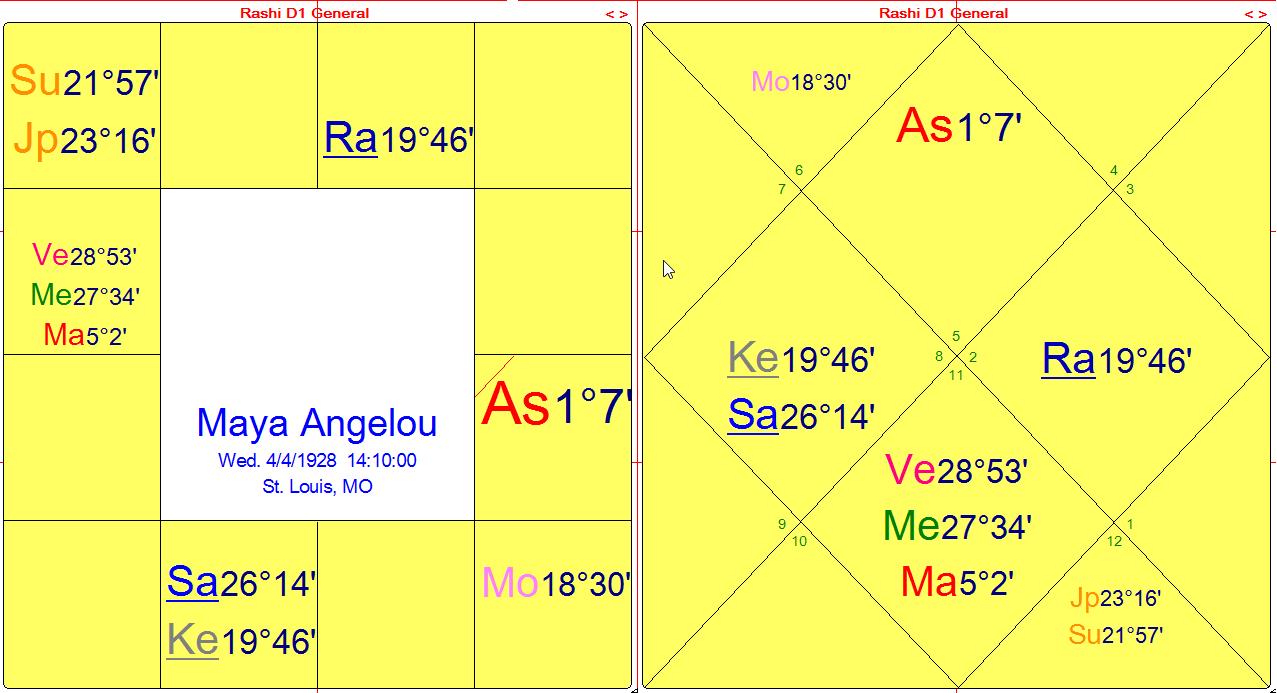 mayaa-dharma-charts-11