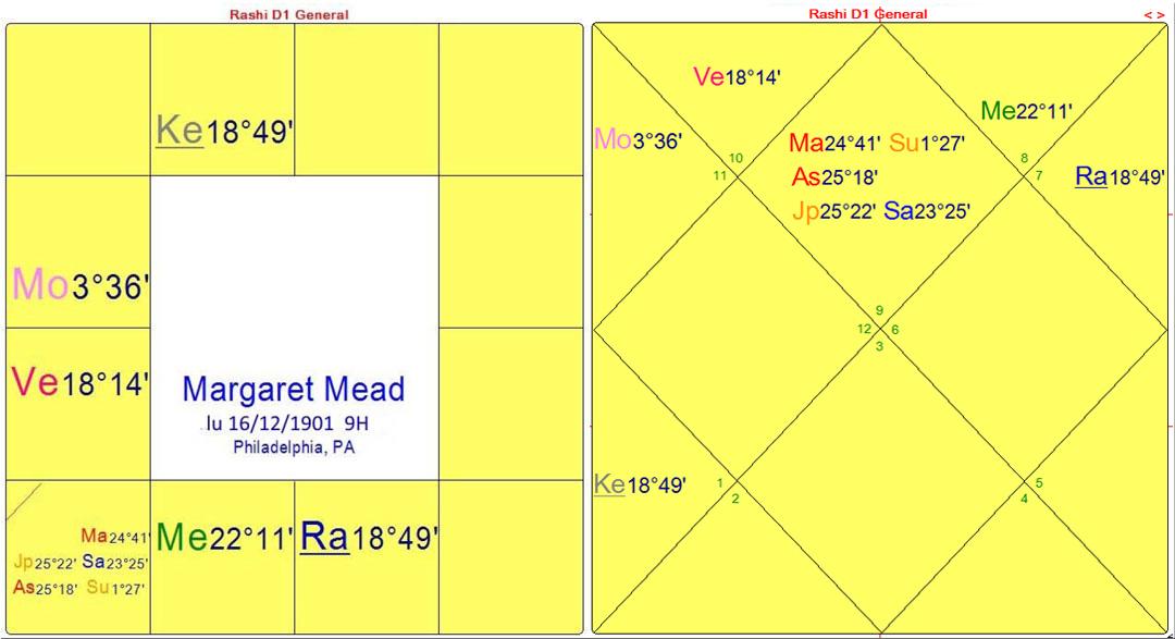 mead-FR-dharma-charts