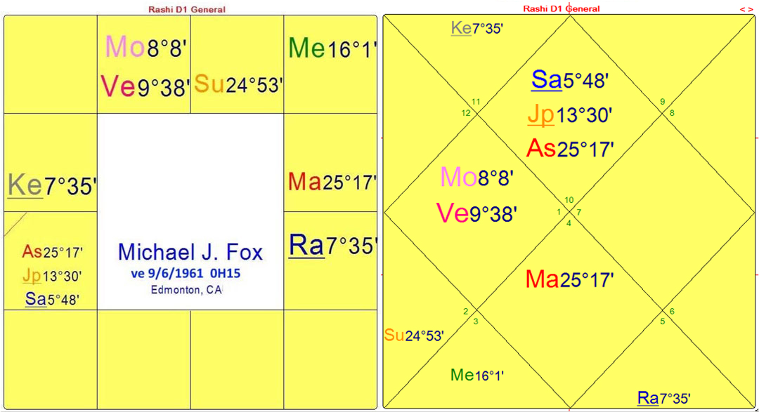 mjfox-FR-dharma-charts