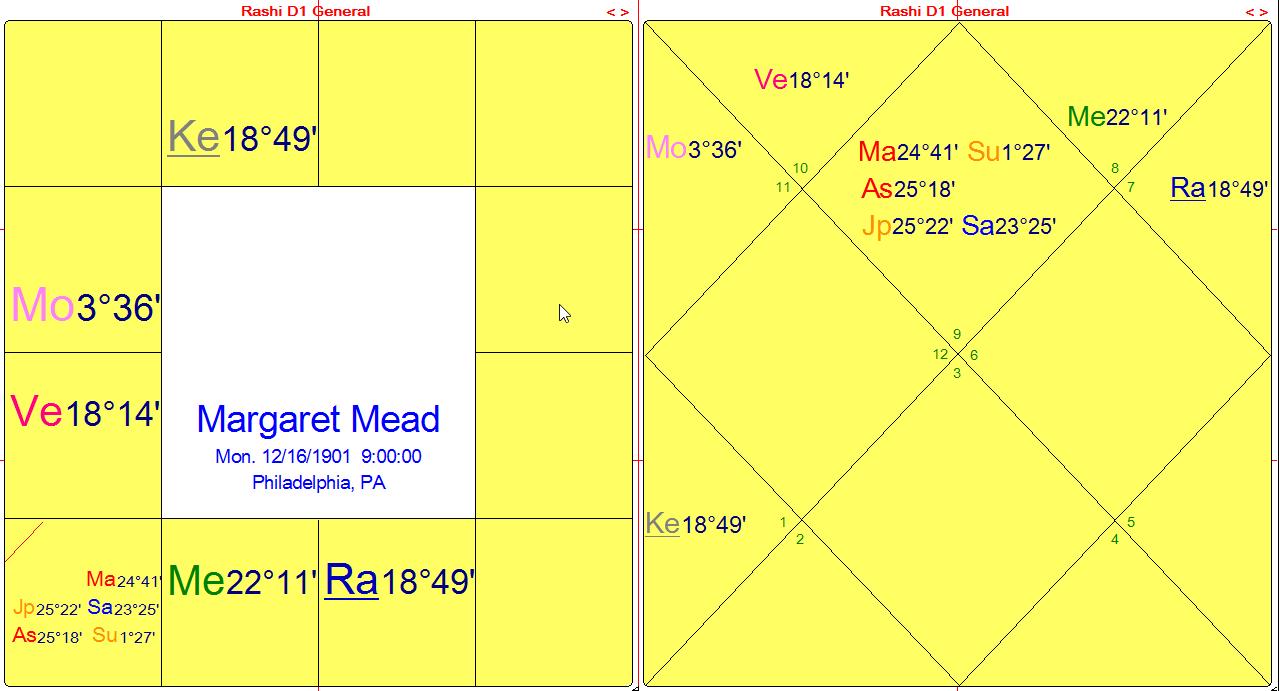 mmead-dharma-charts-4