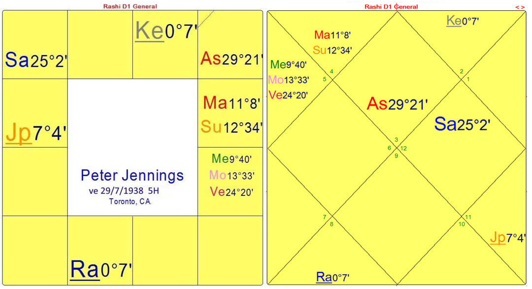 pjennings-FR-dharma-charts