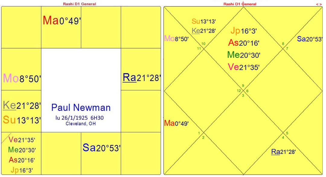 pnewman-FR-dharma-charts