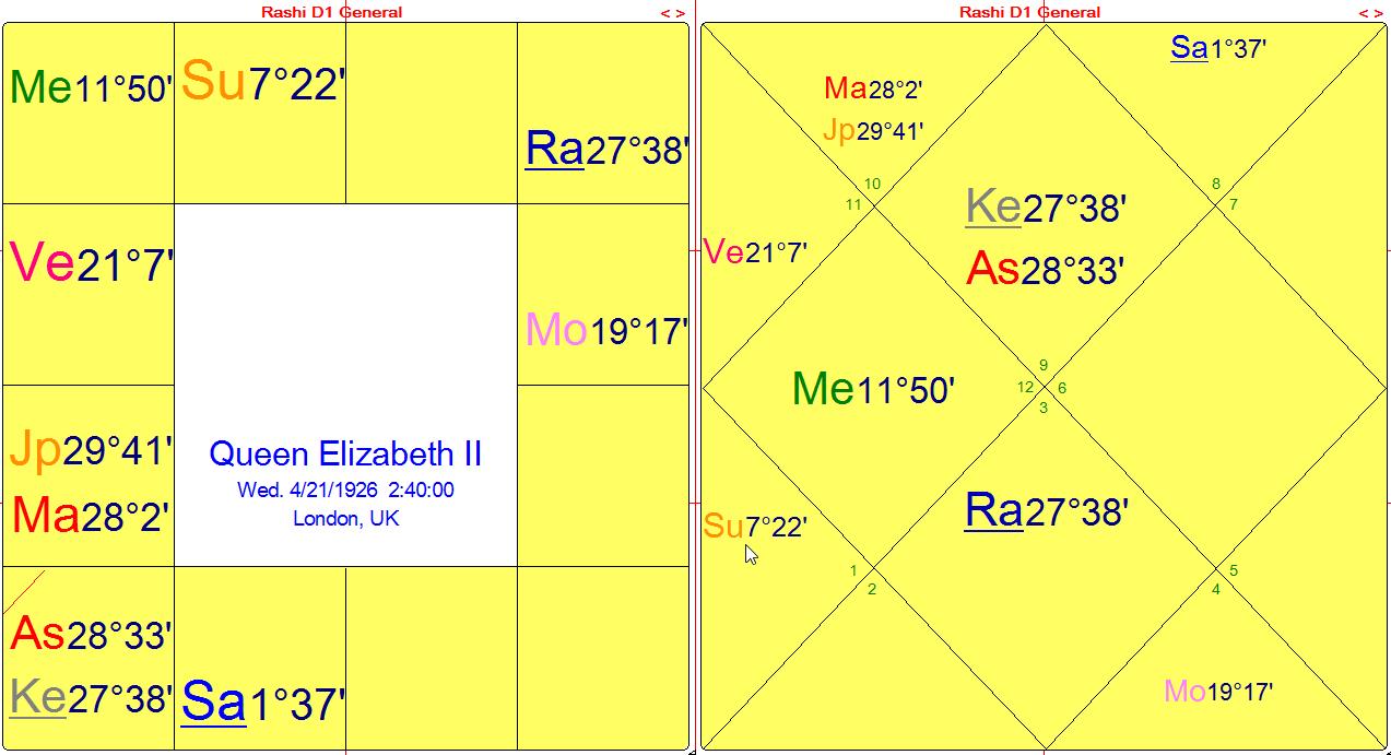 queenelizabeth-dharma-charts-14