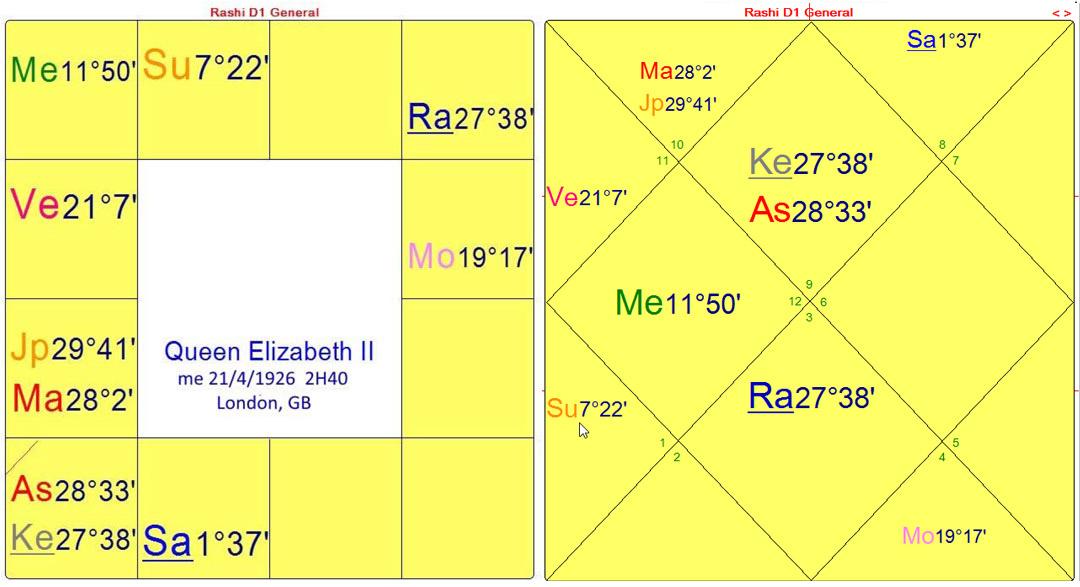 queenelizabeth2-FR-dharma-charts