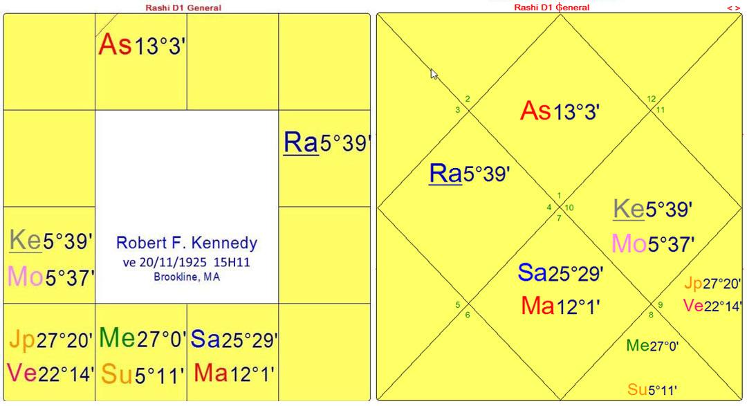 rfk-FR-dharma-charts