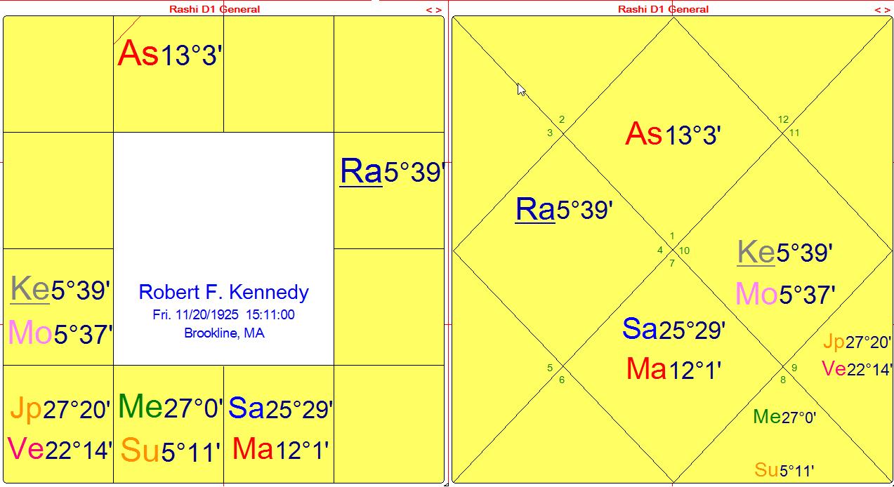 rfk-dharma-charts-13
