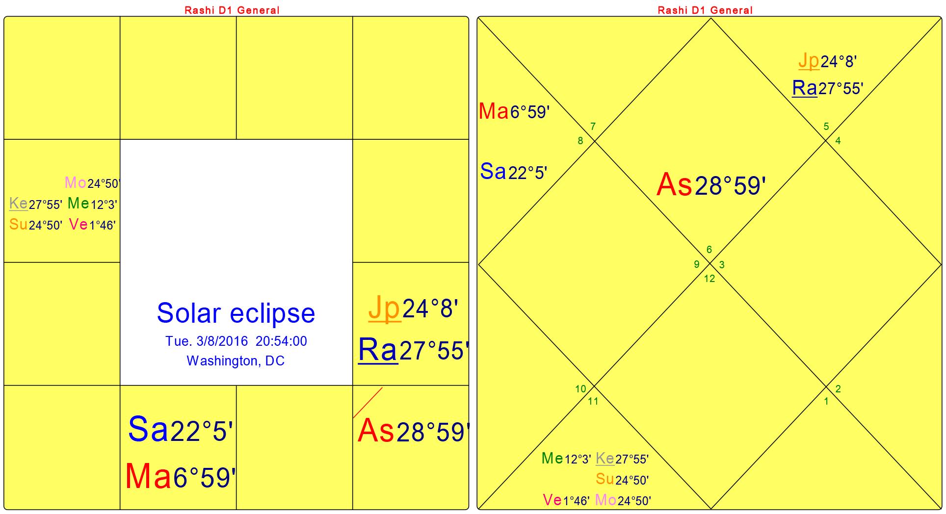 solar-eclipse-022616