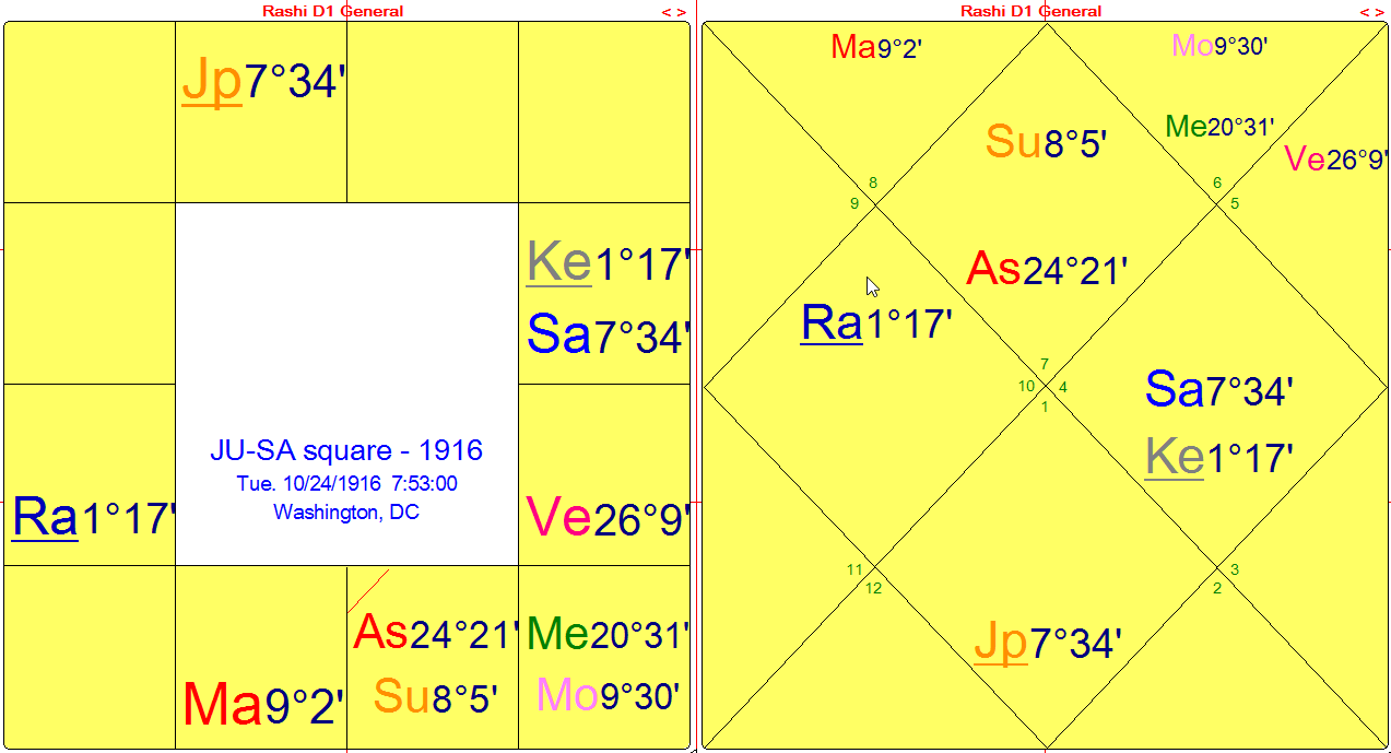 JU-SA.square.1916