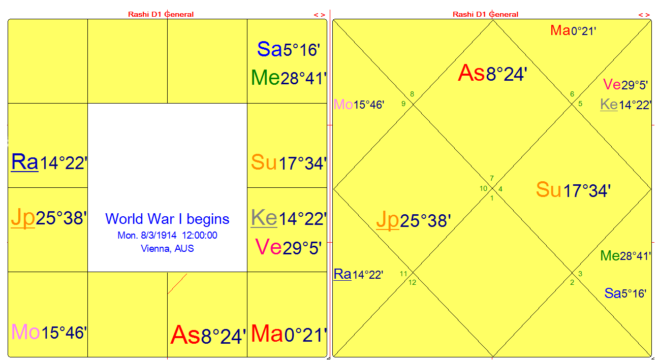 Sykes-Picot_article.Chart 1