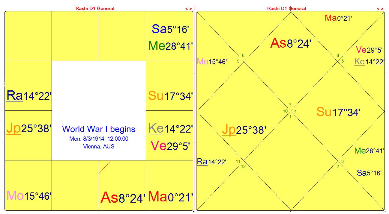 Sykes-Picot_article.Chart 1