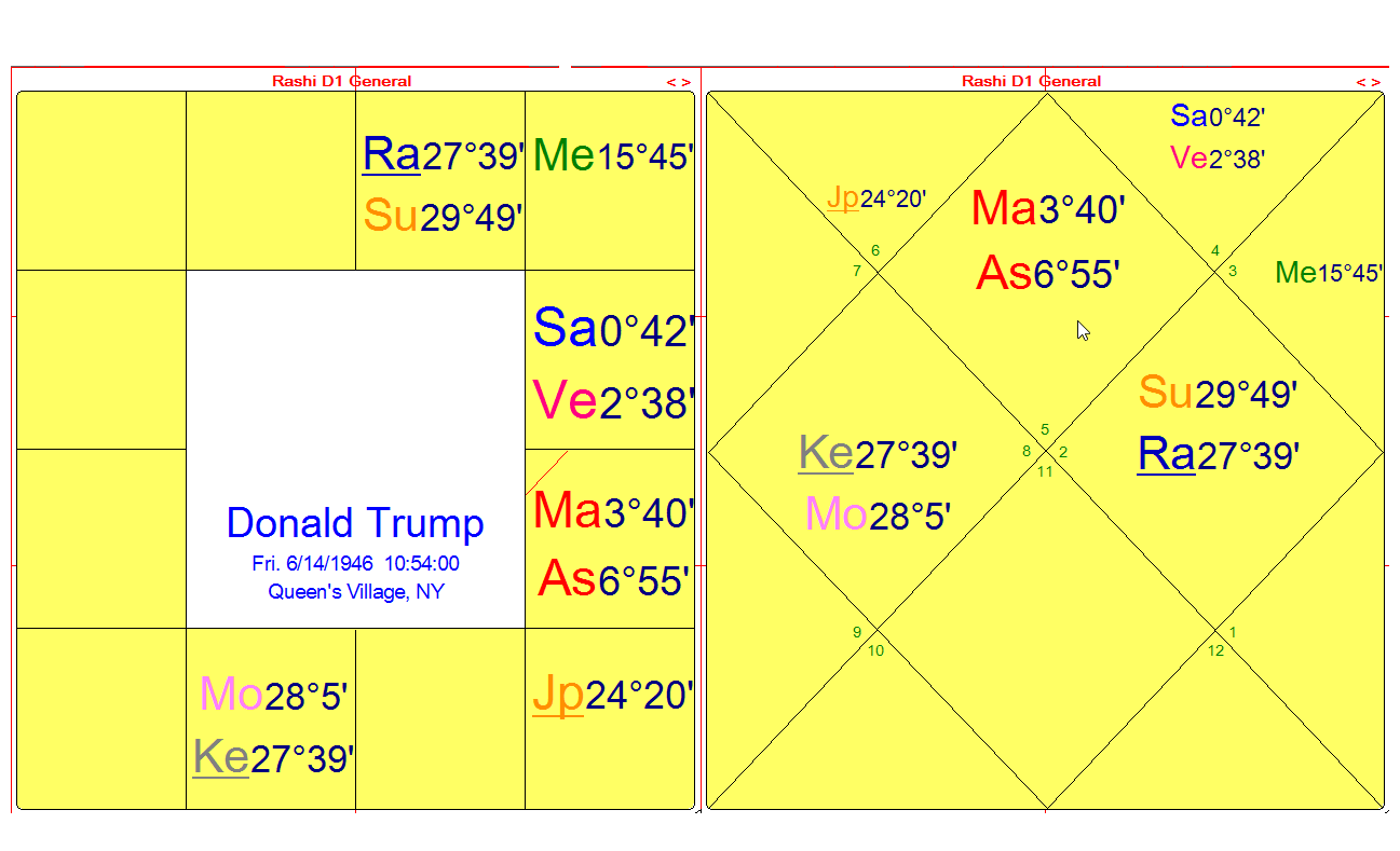 Donald.Trump.birth.chart