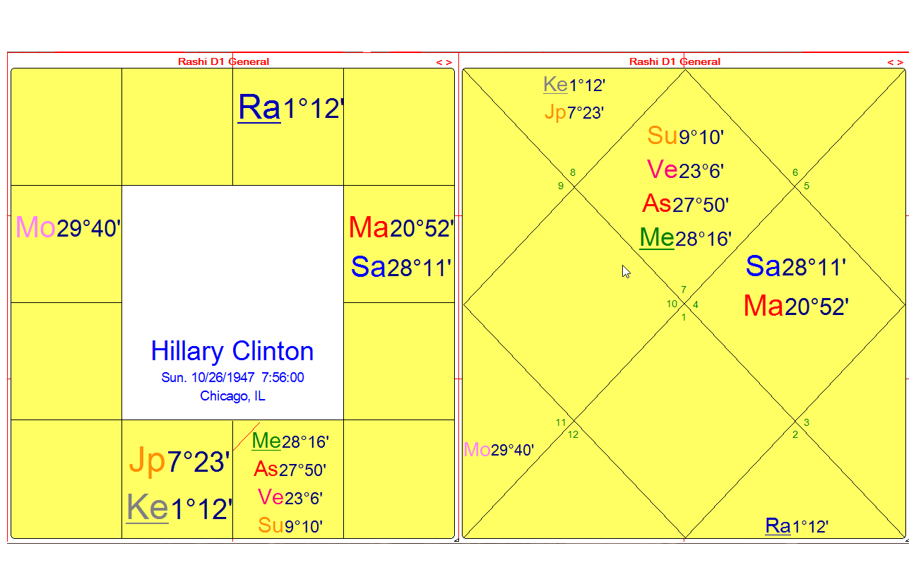 Hillary.Clinton.birth.chart