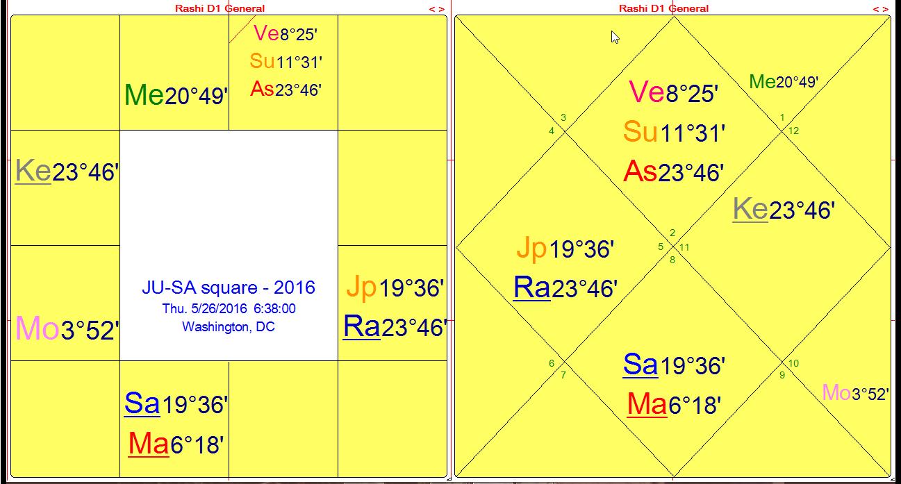 ju-sa-dc-square-2016