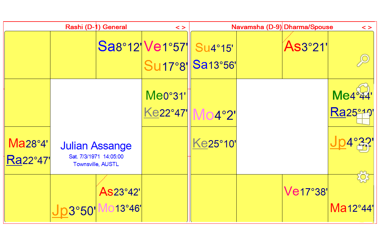 julian-assange_birth-chart