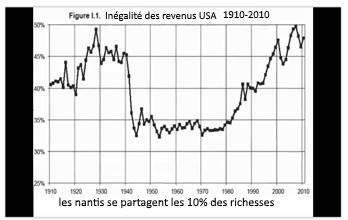 revenue_2016