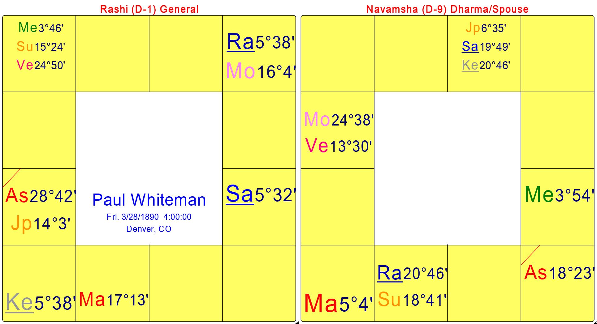 Rhapsody-in-Blue_chart-04